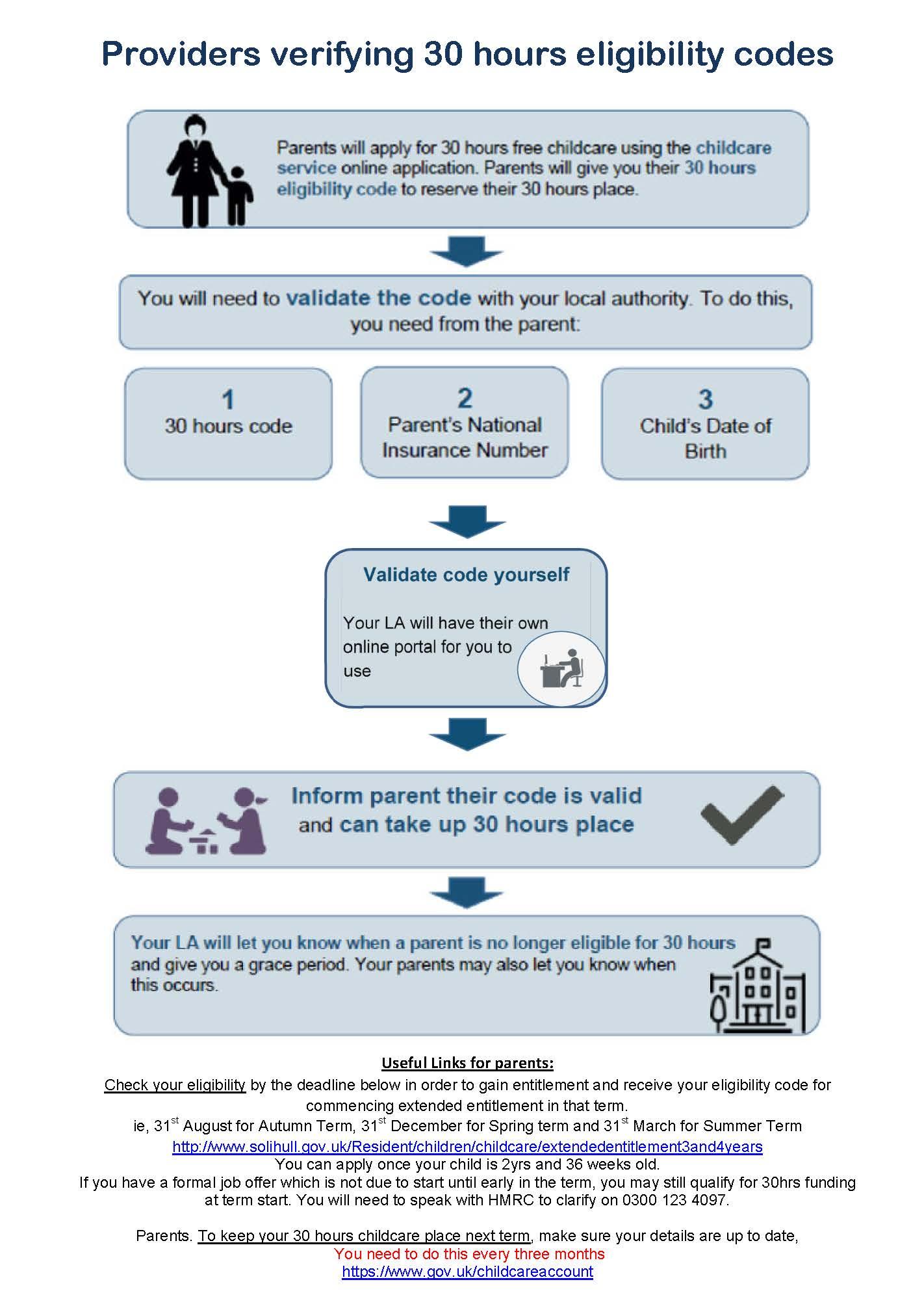 Guidance - Extended Entitlement Provider Validation